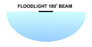 180 Degree Floodlight Beam
