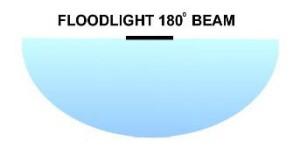 180 Degree Floodlight Beam